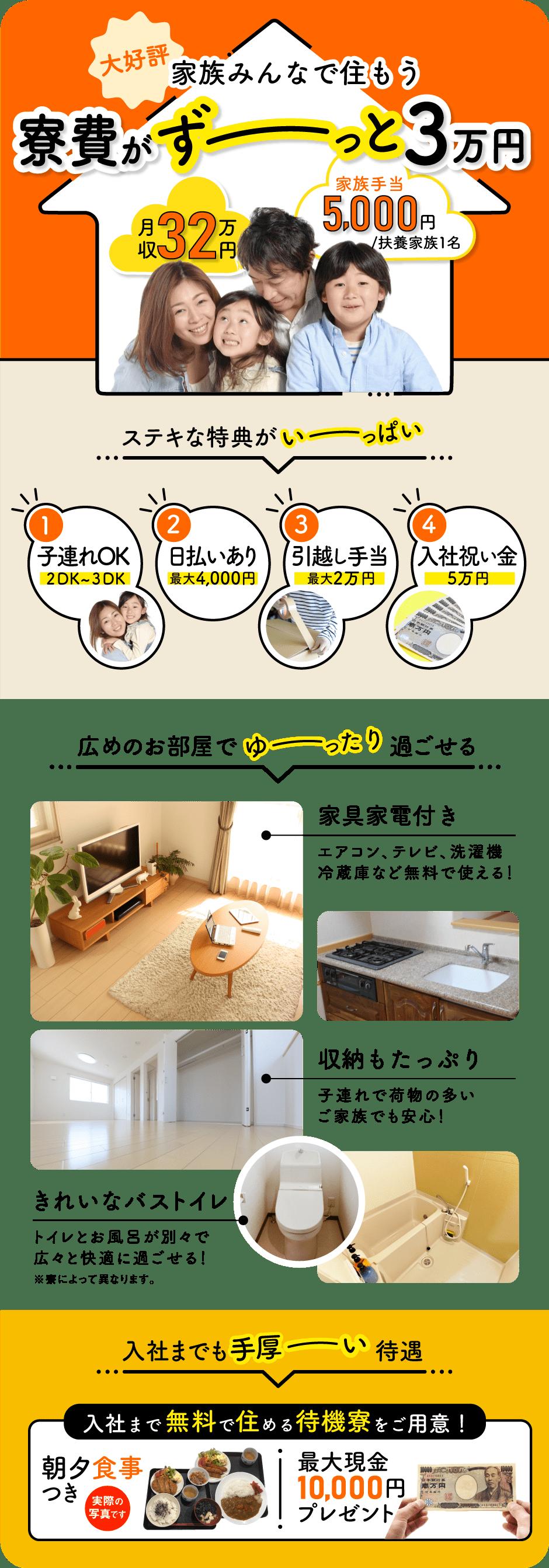 家族みんなで住もう・寮費がずーっと3万円