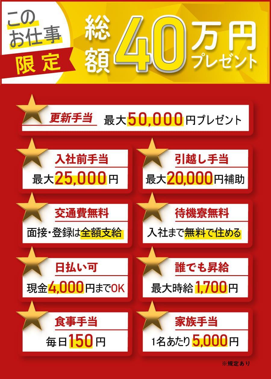 総額40万円プレゼント