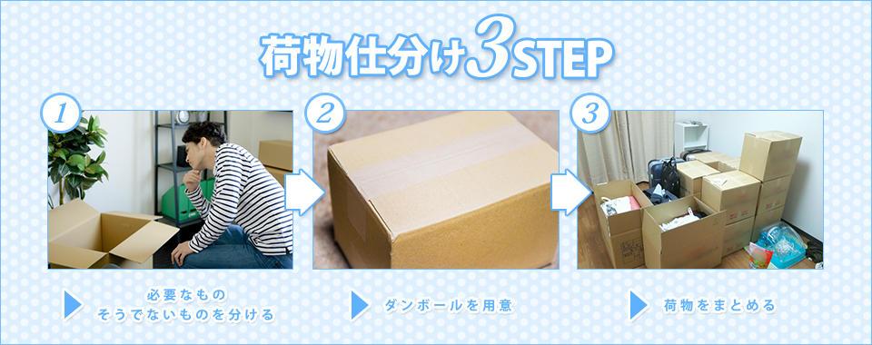荷物の仕分け3つのSTEP