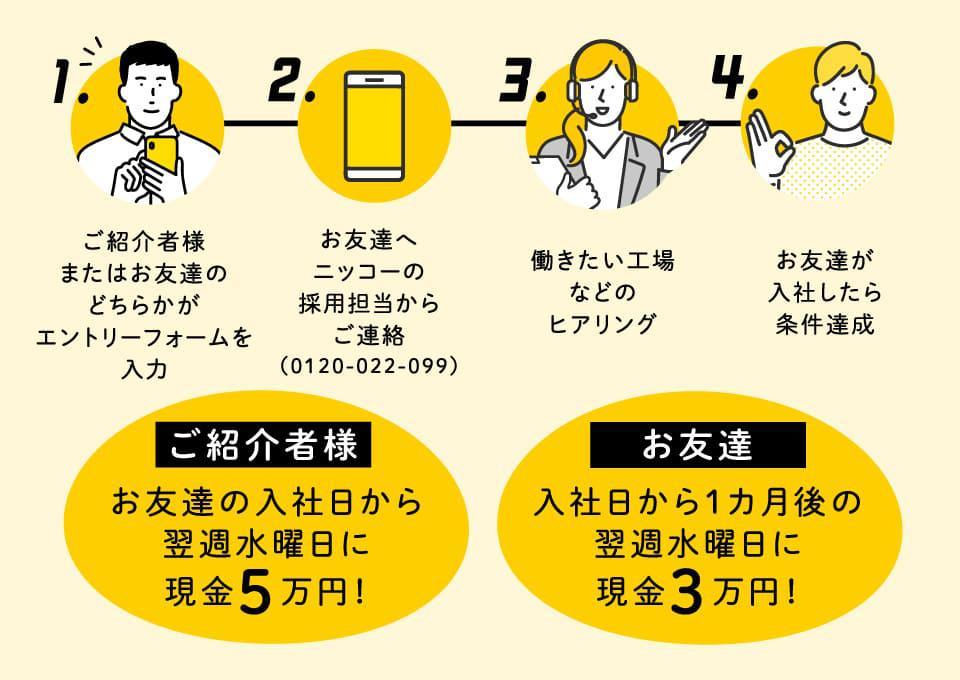syokai_lp_PC02_20210512.jpg