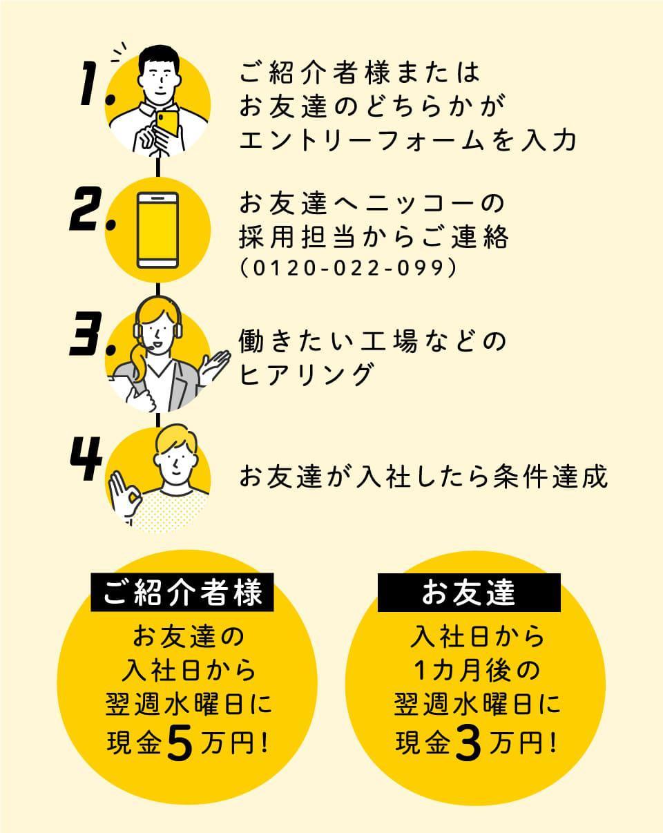 syokai_lp_SP03_20210512.jpg